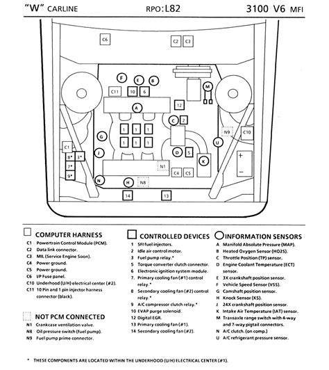 96 Oldsmobile Achieva Fuse Diagram by Is There A Fuse For The Cooling Fans On A 1995 Cutlass