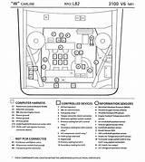 1996 Oldsmobile Ciera Fuse Box Diagram
