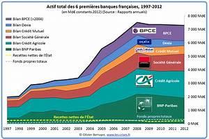 Credit 15000 Euros Sur 5 Ans : 0158 synth se des m gabanques fran aises ~ Maxctalentgroup.com Avis de Voitures