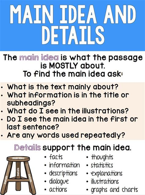 teaching main idea  supporting details