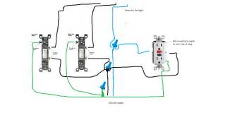 similiar receptacle wiring keywords outlet wiring diagram to wire a duplex further gfci electrical outlet
