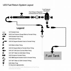 How To  Le5 Fuel Return System  - Page 2
