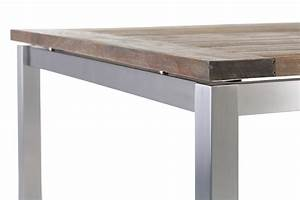 Gartentisch Edelstahl Holz : tischplatte gartentisch holz ~ Frokenaadalensverden.com Haus und Dekorationen