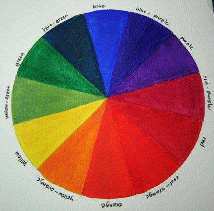 a color wheel make your own with the color wheel