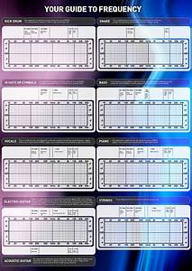 Remember Music Ideas  Eq Frequency Chart For Instruments