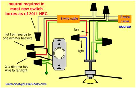wiring diagram dimmer and fan light kit housing in 2019