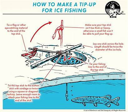 Tip Fishing Ice Ups Trap Tips Artofmanliness