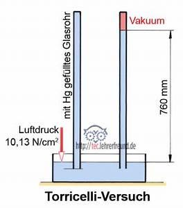 Luftdruck Berechnen : tec lehrerfreund verbrennungsmotor 4 dr cke ~ Themetempest.com Abrechnung
