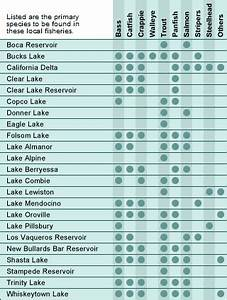 Northern Ca Fishing Lakes Maps Freshwater Fish Species