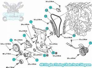 09 Mitsubishi Outlander Timing Chain Part Diagram 4b1 Engine