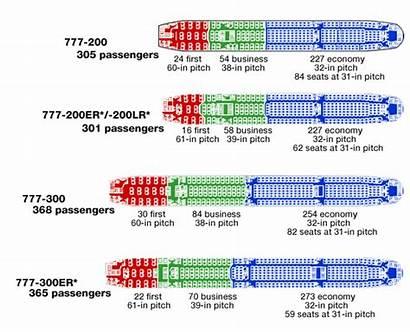 777 Boeing Seating Map Specs 300er B777