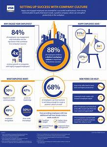Company Culture Infographic | Corporate Culture Pros
