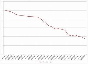 Kwh Gas Berechnen : prijs gas kwh prijs kwh prijs kwh winnen zonnepanelen op ~ Themetempest.com Abrechnung