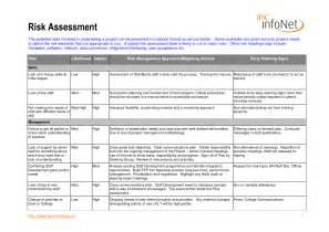 wedding checklist and planner risk assessment template tristarhomecareinc