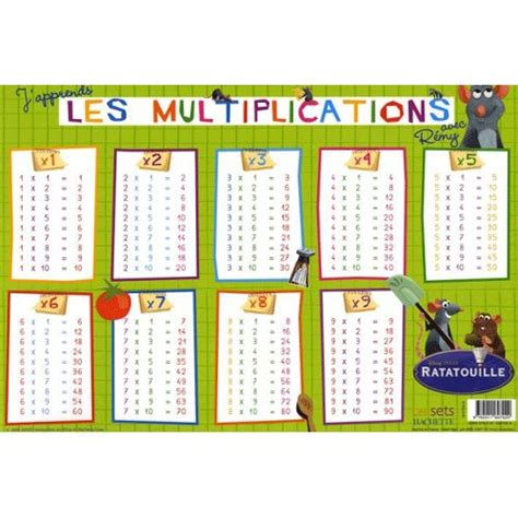 remi 23 table l j apprends les multiplications avec r 233 my set de table 4688
