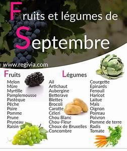 Calendrier Fruits Et Légumes De Saison : fruits et l gumes de saison du mois de septembre ~ Nature-et-papiers.com Idées de Décoration