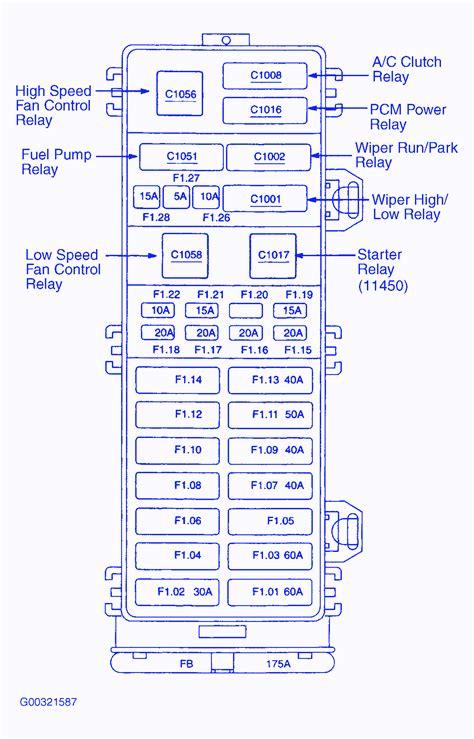 ford taurus se   fuse boxblock circuit breaker