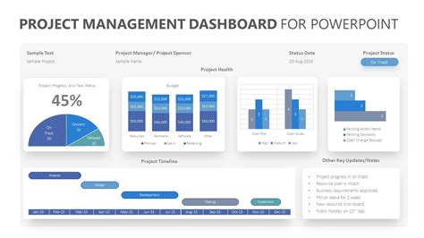 project management dashboard  powerpoint related