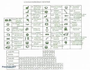 33 Vw Jetta Fuse Box Diagram