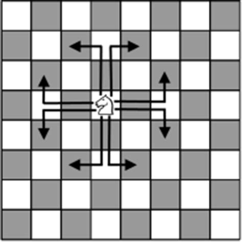 chessboard  knight  visit  square