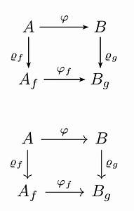 How Can I Draw Commutative Diagrams In Latex