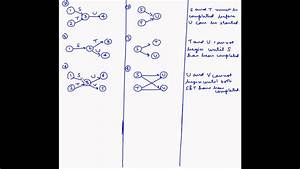 Project Management - Network Diagrams - Fundas