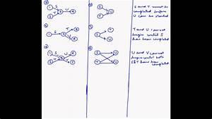 Project Management - Network Diagrams - Fundas