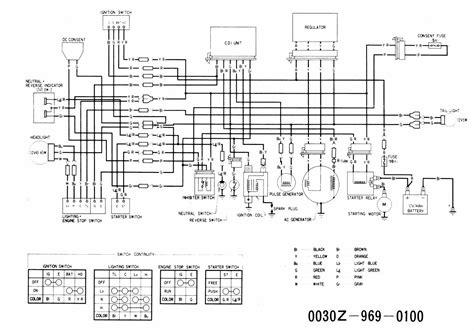 honda recon es 250 wiring diagram wiring diagram