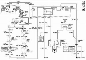Get Lokar Neutral Safety Switch Wiring Diagram Download