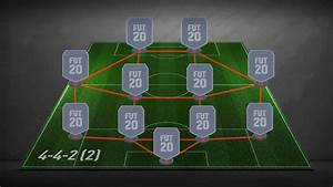 4 4 2 2 formation fifa 21 fifplay
