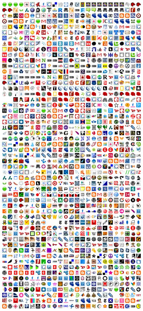 Create Favicon For Your Website