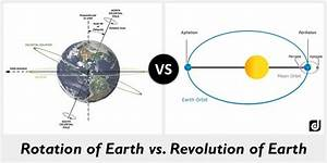 Difference between Rotation and Revolution of Earth