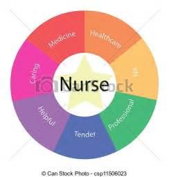 Nursing Nurse Clip Art