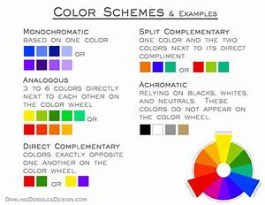 Color Schemes Explained By Dota Character Art Guide