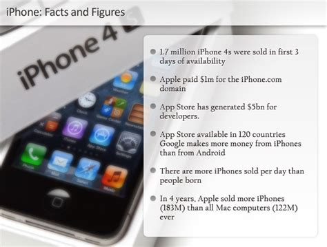 iphone 5th birthday facts and figures