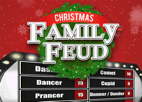 Family Feud Customizable Template by Family Feud Customizable Powerpoint Template Youth