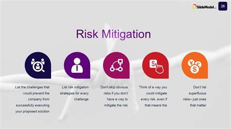 Risk Mitigation Plan Case Studies Slide Design Slidemodel