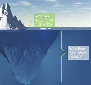 Hemingway Iceberg who can write a business plan for me how to help our environment essay creative writing water cycle