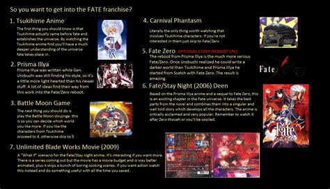 how to watch fate anime series in order official fate stay night unlimited blade works general