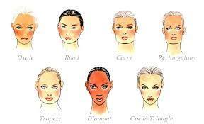 """Les coupes de cheveux trop courtes qui vont davantage accentuer le côté allongé et anguleux du visage la coupe idéale pour les visages rectangulaires couper le visage en deux, on opte soit pour une coupe courte avec du volume sur le dessus pour. Résultat de recherche d'images pour """"coupes courtes pour ..."""