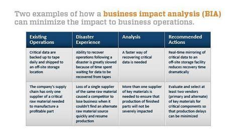 impact analysis evaluating bc dr program performance