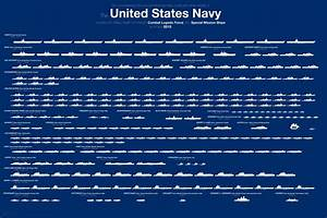 Full United States Navy Fleet Infographic