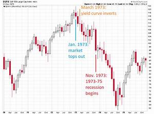 When Is The Next Recession And Bear Market Ria