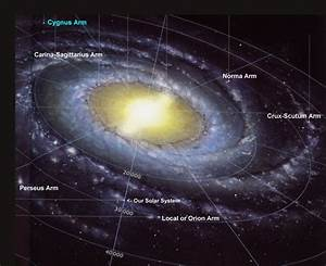 Our Solar System is in a Boring Part of the Milky Way ...