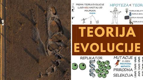 Teorija evolucije - YouTube