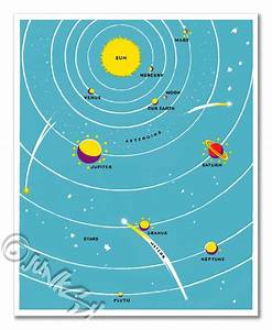 Children U0026 39 S Outer Space Diagram Of Earth Sun Moon Stars And