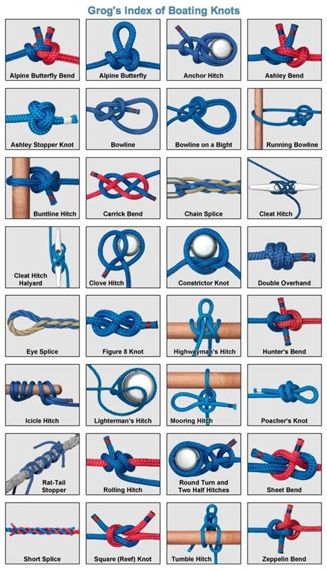 Boat Knots Book by Boating Knots How To Tie Boating Knots Animated
