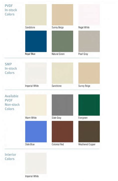 kingspan roof panels colours 12 300 about roof