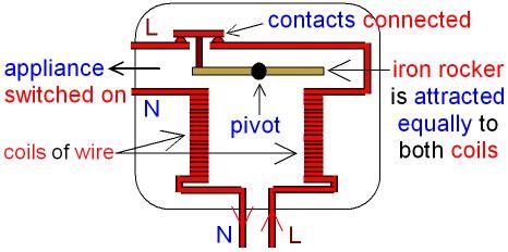 gcse physics dangers of electricity