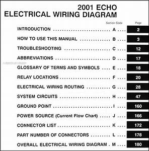 Audi 2001 S8 System Wiring Electrical Diagrams Manual